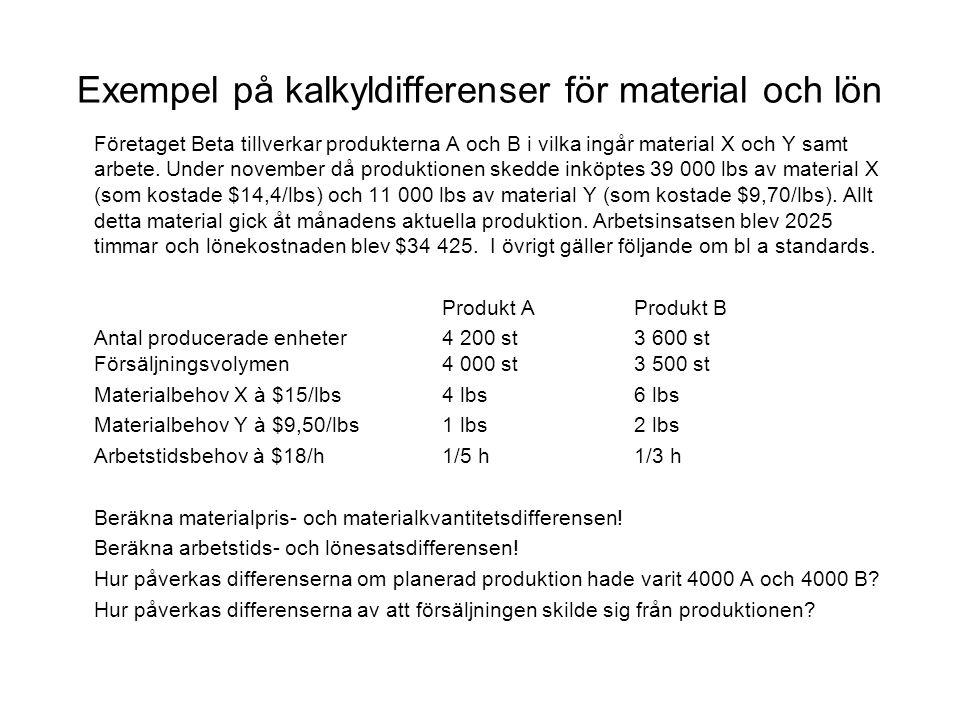 Exempel på kalkyldifferenser för material och lön Företaget Beta tillverkar produkterna A och B i vilka ingår material X och Y samt arbete. Under nove