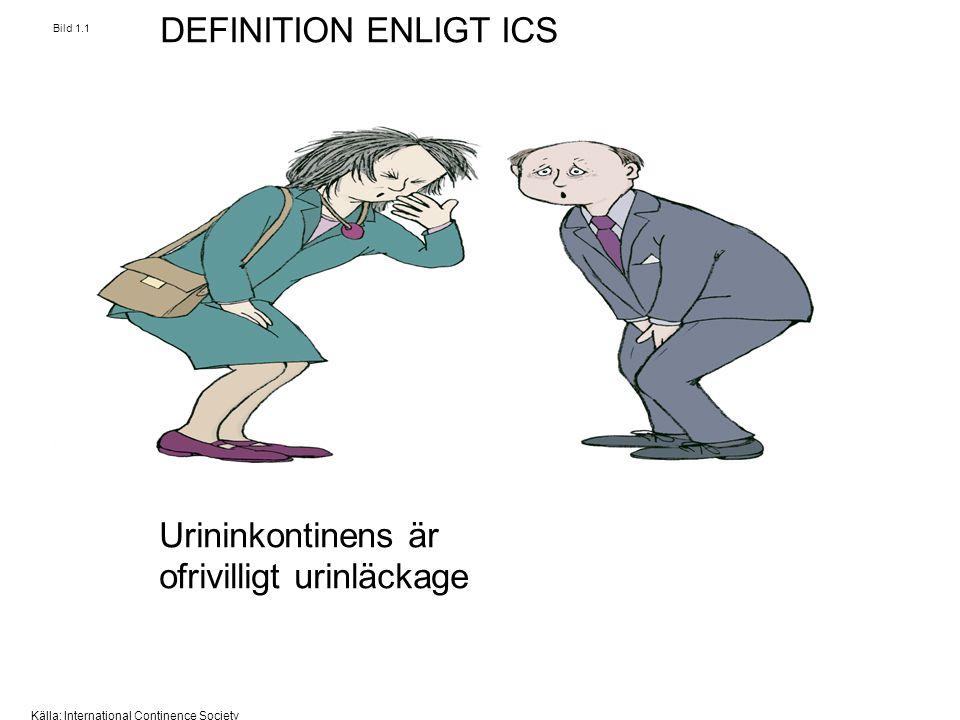 DEFINITION ENLIGT ICS Bild 1.1 Urininkontinens är ofrivilligt urinläckage Källa: International Continence Society