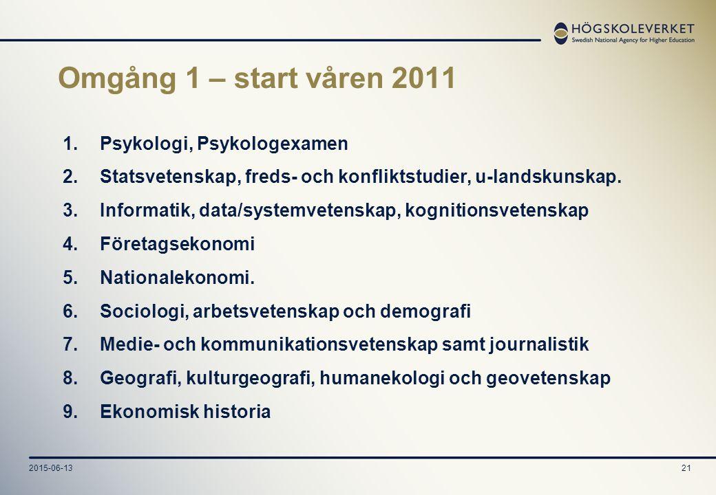 2015-06-1321 Omgång 1 – start våren 2011 1.Psykologi, Psykologexamen 2.Statsvetenskap, freds- och konfliktstudier, u-landskunskap.
