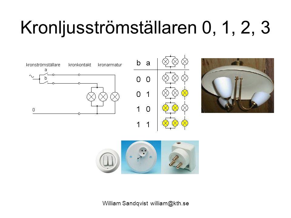 William Sandqvist william@kth.se Kronljusströmställaren 0, 1, 2, 3