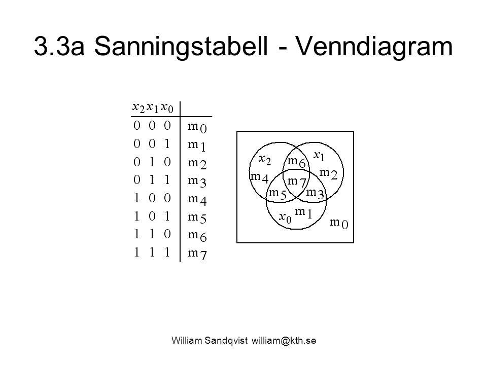3.3a Sanningstabell - Venndiagram William Sandqvist william@kth.se