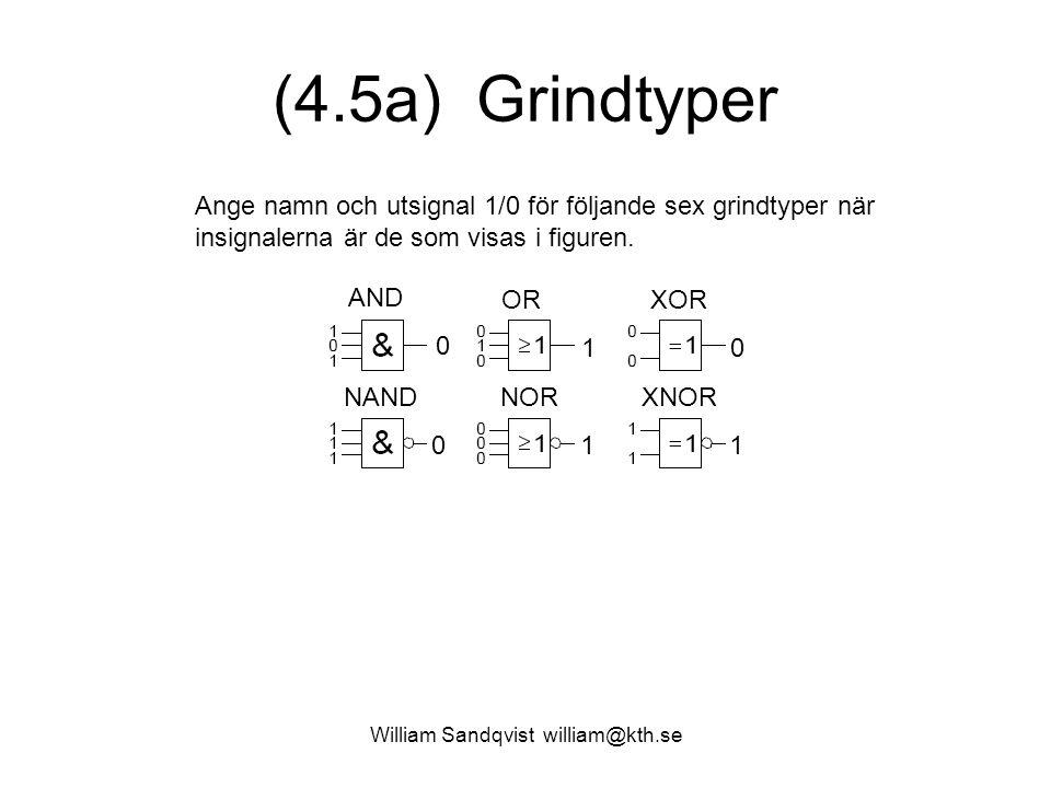 (4.5a) Grindtyper Ange namn och utsignal 1/0 för följande sex grindtyper när insignalerna är de som visas i figuren. AND 0 OR 1 XOR 0 NAND 0 NOR 1 XNO