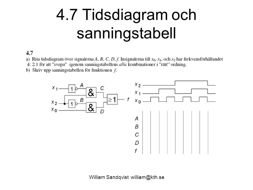 4.7 Tidsdiagram och sanningstabell William Sandqvist william@kth.se
