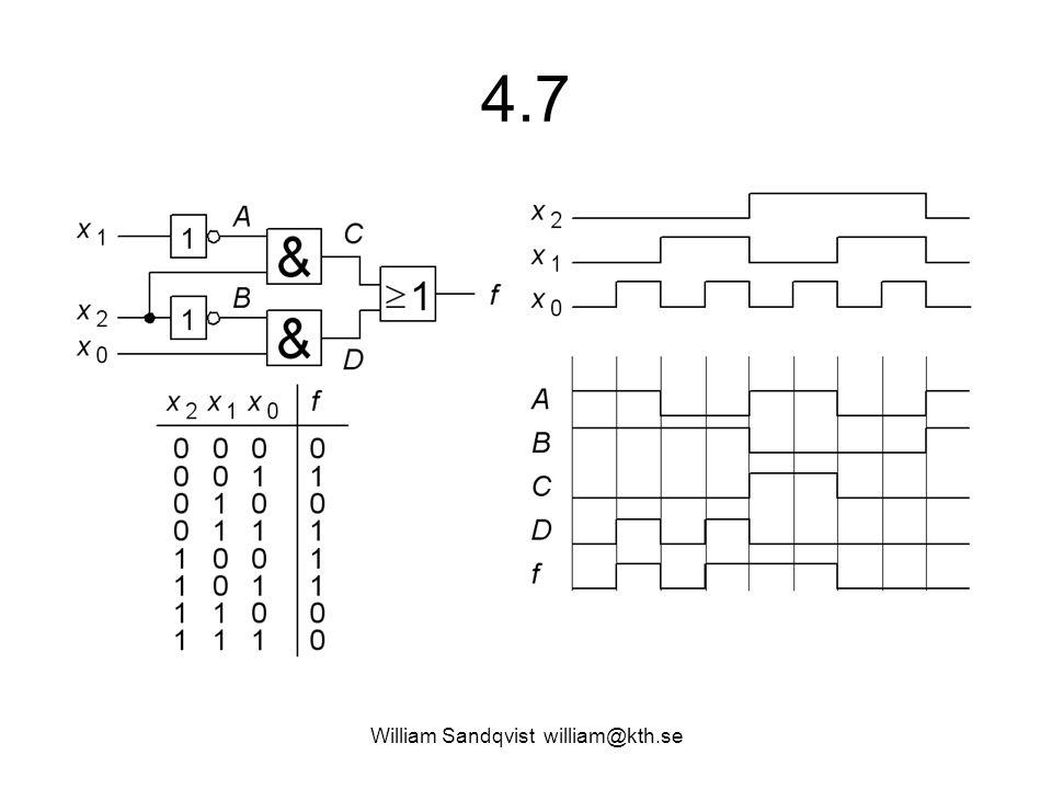 4.7 William Sandqvist william@kth.se