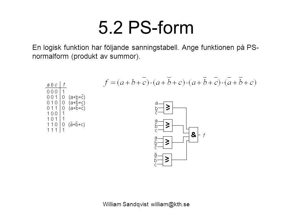 William Sandqvist william@kth.se 5.2 PS-form En logisk funktion har följande sanningstabell. Ange funktionen på PS- normalform (produkt av summor).