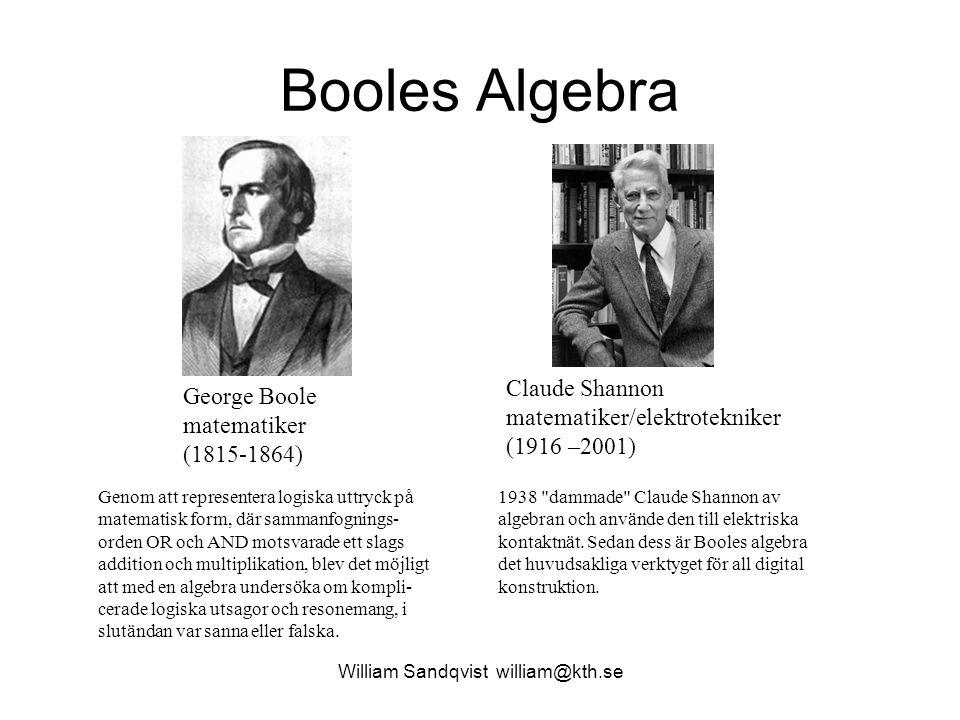 Booles Algebra George Boole matematiker (1815-1864) Claude Shannon matematiker/elektrotekniker (1916 –2001) Genom att representera logiska uttryck på matematisk form, där sammanfognings- orden OR och AND motsvarade ett slags addition och multiplikation, blev det möjligt att med en algebra undersöka om kompli- cerade logiska utsagor och resonemang, i slutändan var sanna eller falska.