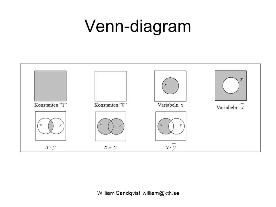 Venn-diagram William Sandqvist william@kth.se