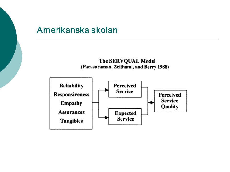 Huvudidéer i den slutgiltiga modellen  En hierarkisk modell med flera dimensioner utifrån den nordiska skolan.