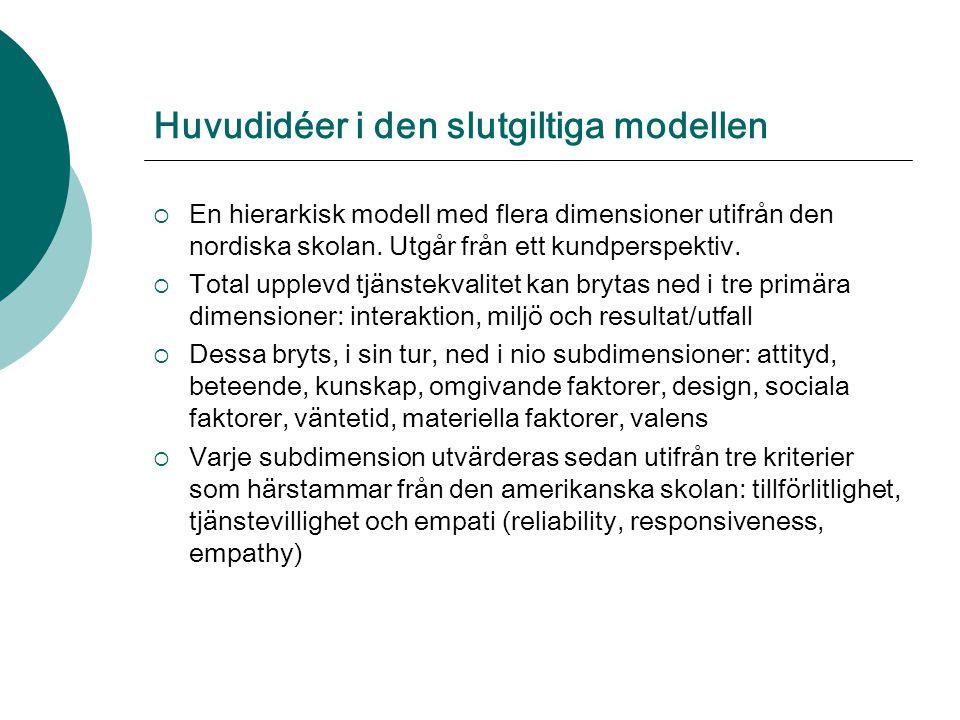Huvudidéer i den slutgiltiga modellen  En hierarkisk modell med flera dimensioner utifrån den nordiska skolan. Utgår från ett kundperspektiv.  Total