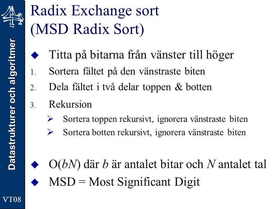 Datastrukturer och algoritmer VT08 Radix Exchange sort (MSD Radix Sort)  Titta på bitarna från vänster till höger 1. Sortera fältet på den vänstraste