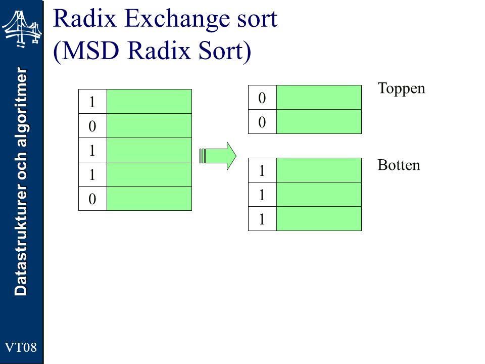 Datastrukturer och algoritmer VT08 Radix Exchange sort (MSD Radix Sort) 1 0 1 1 0 0 0 1 1 1 Toppen Botten