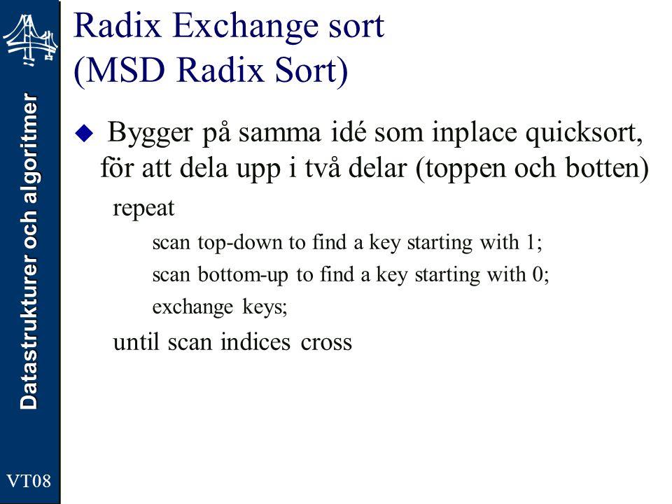 Datastrukturer och algoritmer VT08 Radix Exchange sort (MSD Radix Sort)  Bygger på samma idé som inplace quicksort, för att dela upp i två delar (top