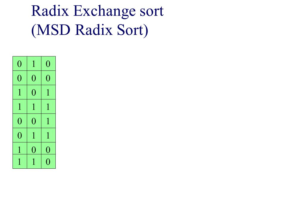 0 0 1 1 Radix Exchange sort (MSD Radix Sort) 010 000 01 100 11 01 11 110