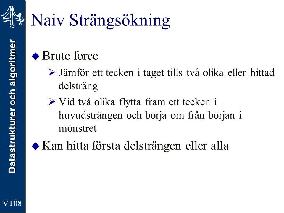 Datastrukturer och algoritmer VT08 Naiv Strängsökning  Brute force  Jämför ett tecken i taget tills två olika eller hittad delsträng  Vid två olika