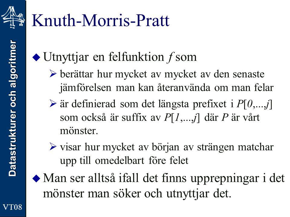 Datastrukturer och algoritmer VT08 Knuth-Morris-Pratt  Utnyttjar en felfunktion f som  berättar hur mycket av mycket av den senaste jämförelsen man