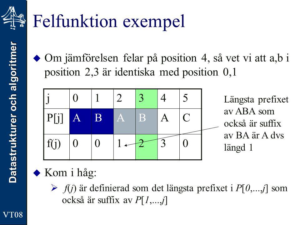 Datastrukturer och algoritmer VT08 Felfunktion exempel  Om jämförelsen felar på position 4, så vet vi att a,b i position 2,3 är identiska med positio