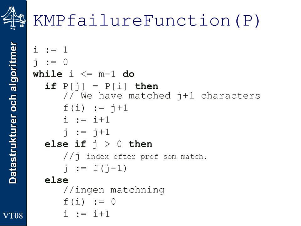 Datastrukturer och algoritmer VT08 KMPfailureFunction(P) i := 1 j := 0 while i <= m-1 do if P[j] = P[i] then // We have matched j+1 characters f(i) :=
