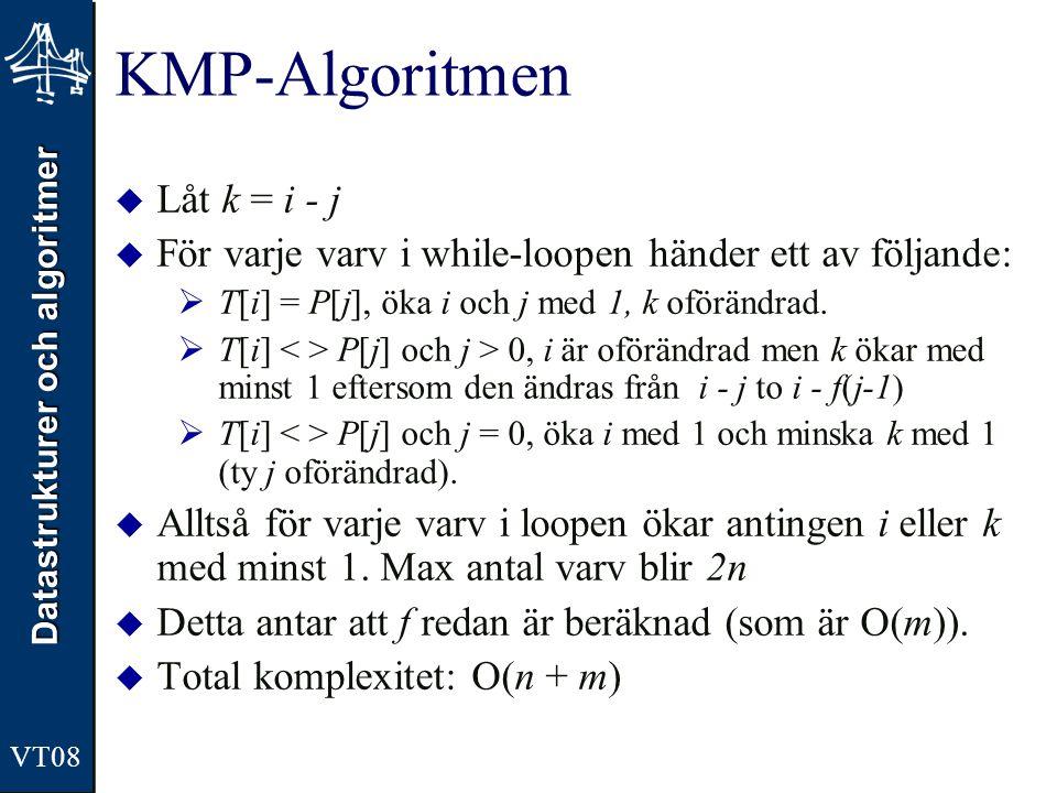 Datastrukturer och algoritmer VT08 KMP-Algoritmen  Låt k = i - j  För varje varv i while-loopen händer ett av följande:  T[i] = P[j], öka i och j m