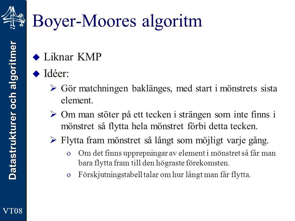 Datastrukturer och algoritmer VT08 Boyer-Moores algoritm  Liknar KMP  Idéer:  Gör matchningen baklänges, med start i mönstrets sista element.  Om