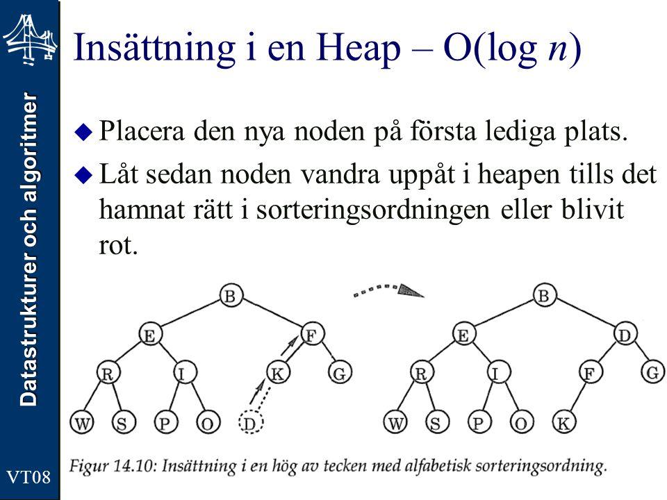 Datastrukturer och algoritmer VT08 Insättning i en Heap – O(log n)  Placera den nya noden på första lediga plats.  Låt sedan noden vandra uppåt i he