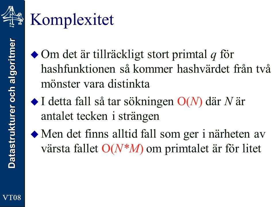 Datastrukturer och algoritmer VT08 Komplexitet  Om det är tillräckligt stort primtal q för hashfunktionen så kommer hashvärdet från två mönster vara