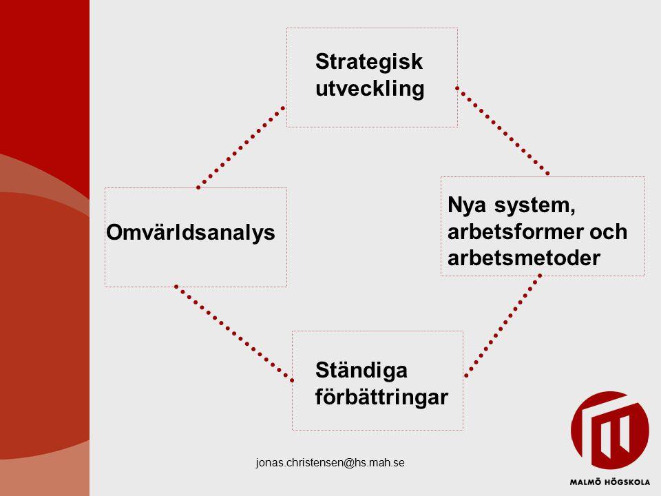 jonas.christensen@hs.mah.se En fråga om ledarskap… Nya och förändrade krav Tradition – nytänkande Mjuka faktor alltmer i fokus Beroende och situationsanpassat Ej glömma bort vision och strategi i det operativa/taktiska