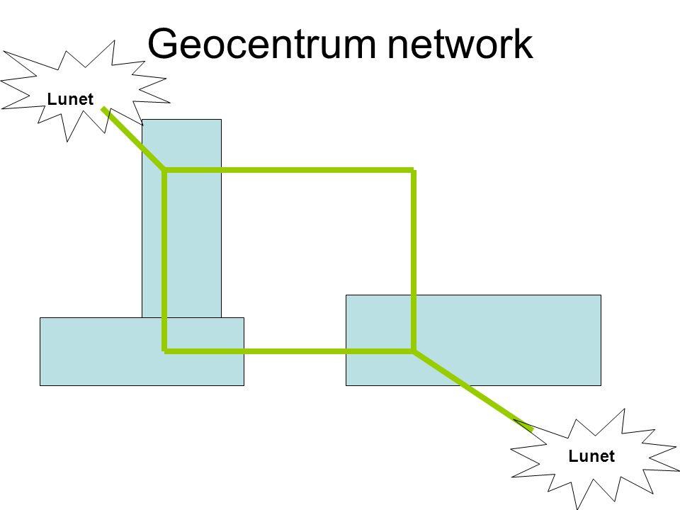 Virtual private networks Geologi Naturgeografi Kulturgeografi Miclu Lumes -Students