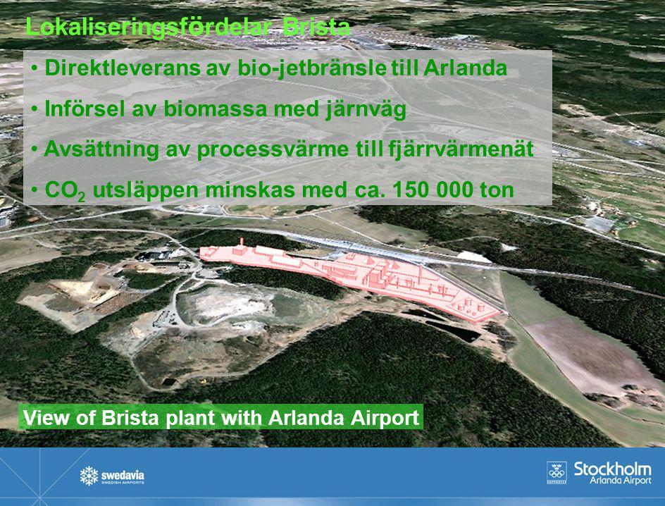 View of Brista plant with Arlanda Airport Copyright Swedavaia Direktleverans av bio-jetbränsle till Arlanda Införsel av biomassa med järnväg Avsättning av processvärme till fjärrvärmenät CO 2 utsläppen minskas med ca.