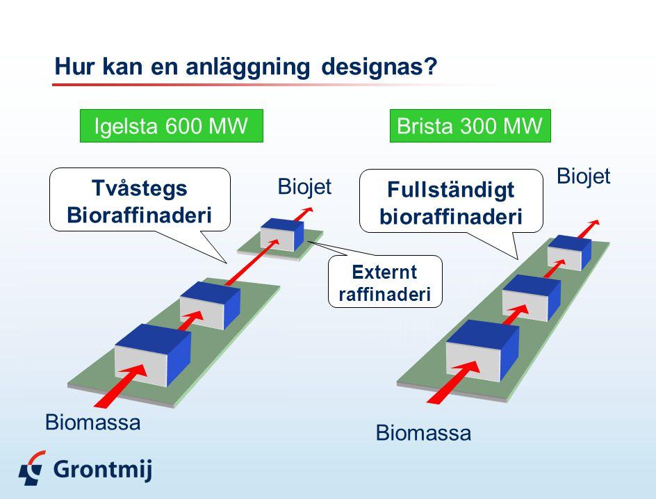 Hur kan en anläggning designas? Fullständigt bioraffinaderi Igelsta 600 MW Biomassa Biojet Biomassa Externt raffinaderi Biojet Tvåstegs Bioraffinaderi