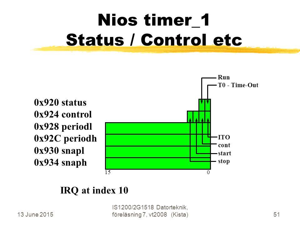 13 June 2015 IS1200/2G1518 Datorteknik, föreläsning 7, vt2008 (Kista)51 0x920 status 0x924 control 0x928 periodl 0x92C periodh 0x930 snapl 0x934 snaph Nios timer_1 Status / Control etc Run T0 - Time-Out ITO cont start stop 15 0 IRQ at index 10