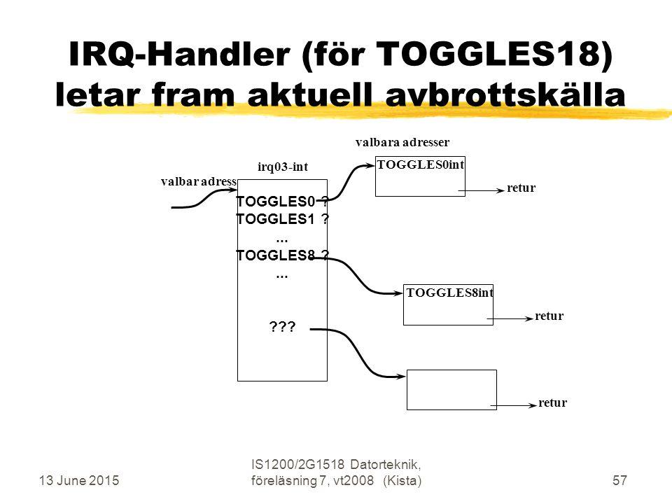 13 June 2015 IS1200/2G1518 Datorteknik, föreläsning 7, vt2008 (Kista)57 IRQ-Handler (för TOGGLES18) letar fram aktuell avbrottskälla irq03-int valbar adress TOGGLES0int valbara adresser TOGGLES0 .