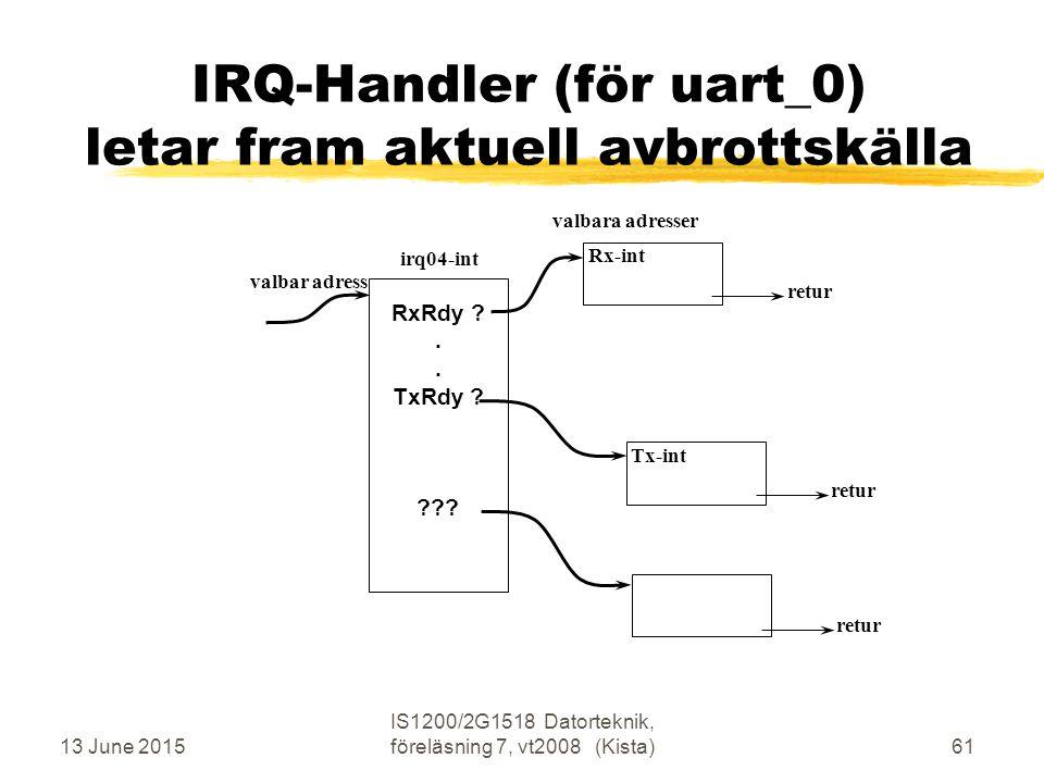13 June 2015 IS1200/2G1518 Datorteknik, föreläsning 7, vt2008 (Kista)61 IRQ-Handler (för uart_0) letar fram aktuell avbrottskälla irq04-int valbar adress Rx-int valbara adresser RxRdy .