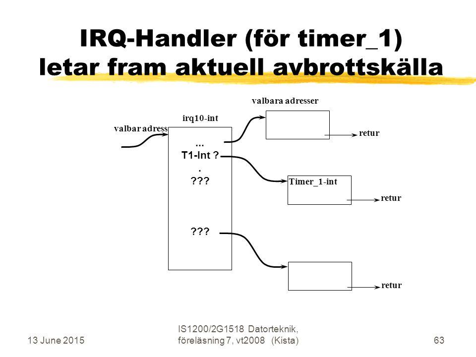13 June 2015 IS1200/2G1518 Datorteknik, föreläsning 7, vt2008 (Kista)63 IRQ-Handler (för timer_1) letar fram aktuell avbrottskälla irq10-int valbar adress Timer_1-int valbara adresser...