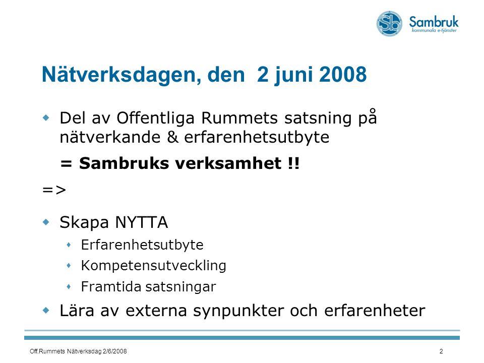 Off.Rummets Nätverksdag 2/6/20082 Nätverksdagen, den 2 juni 2008  Del av Offentliga Rummets satsning på nätverkande & erfarenhetsutbyte = Sambruks verksamhet !.