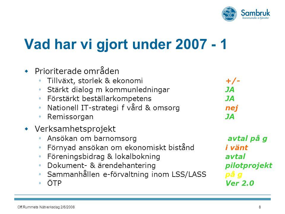 Off.Rummets Nätverksdag 2/6/20089 Vad har vi mer gjort under 2007 - 2  VINNOVA - FoU  Aktivitetsbaserad forskningsinsats i två projekt  Utarbetande av affärsmodellerOK, avslut juni  Nätverk  Medborgarassistent -> Digitala Assistenterigång  MIS-paketering -> Applikationsdistributionigång  Ärende- & dok.hanteringssystemet LEXigång  Nya projekt anmält & initierat  Elektroniskt bevarandestart 29/5