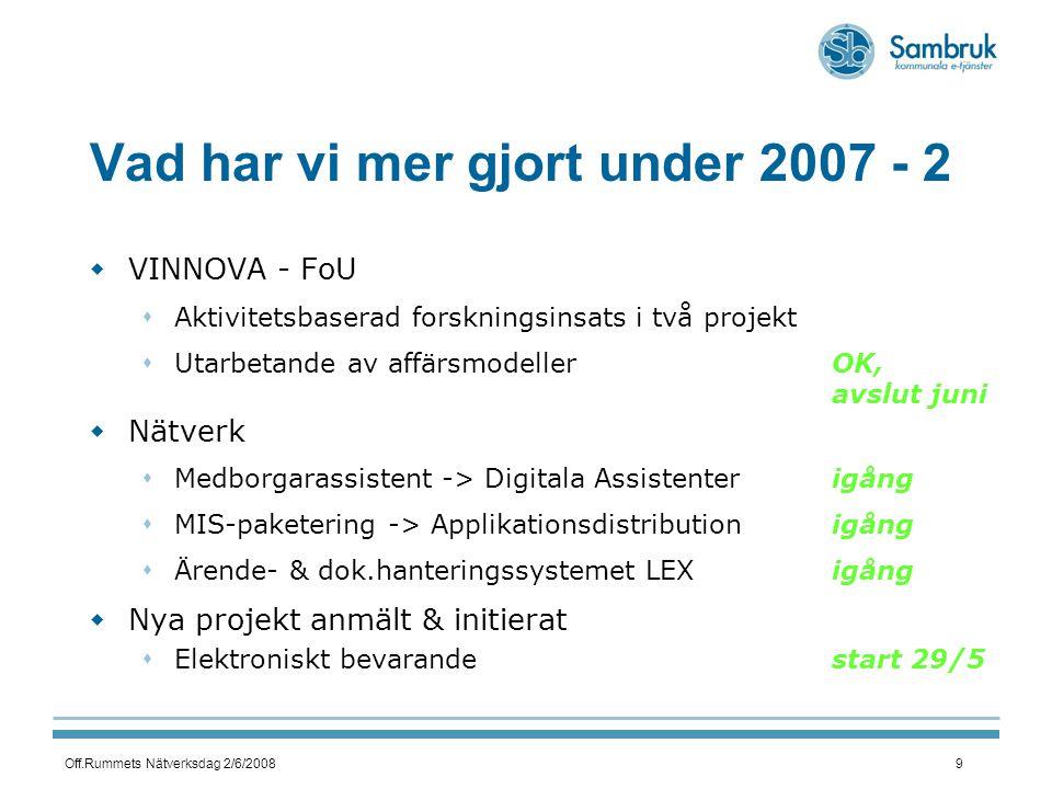 Off.Rummets Nätverksdag 2/6/200820 Mer information www.sambruk.se Claes-Olof Olsson claes-olof.olsson@sambruk.se 0703-14 11 92 Gunilla Hallqvist gunilla.hallqvist@sambruk.se0703-45 84 40