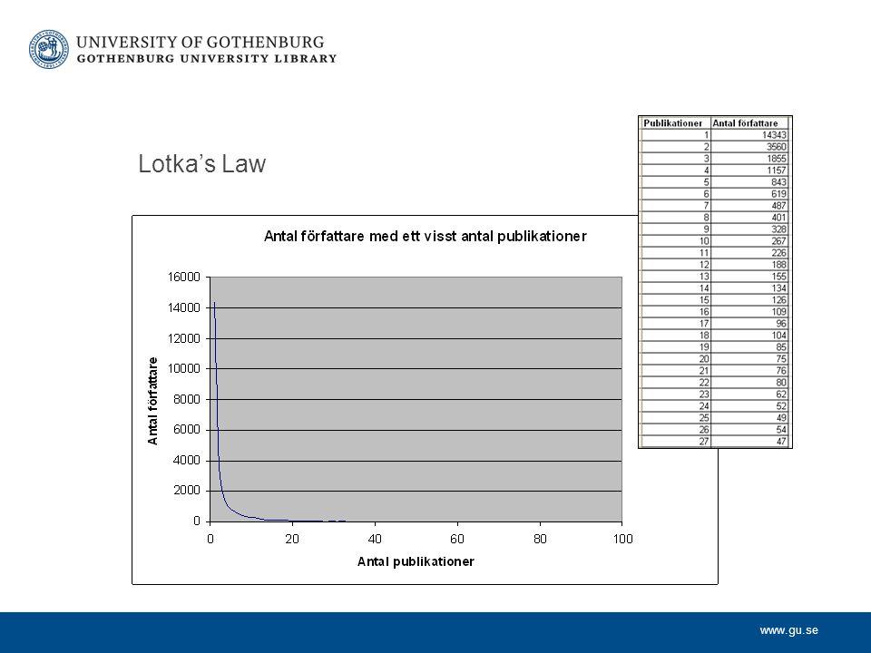 www.gu.se Lotka's Law