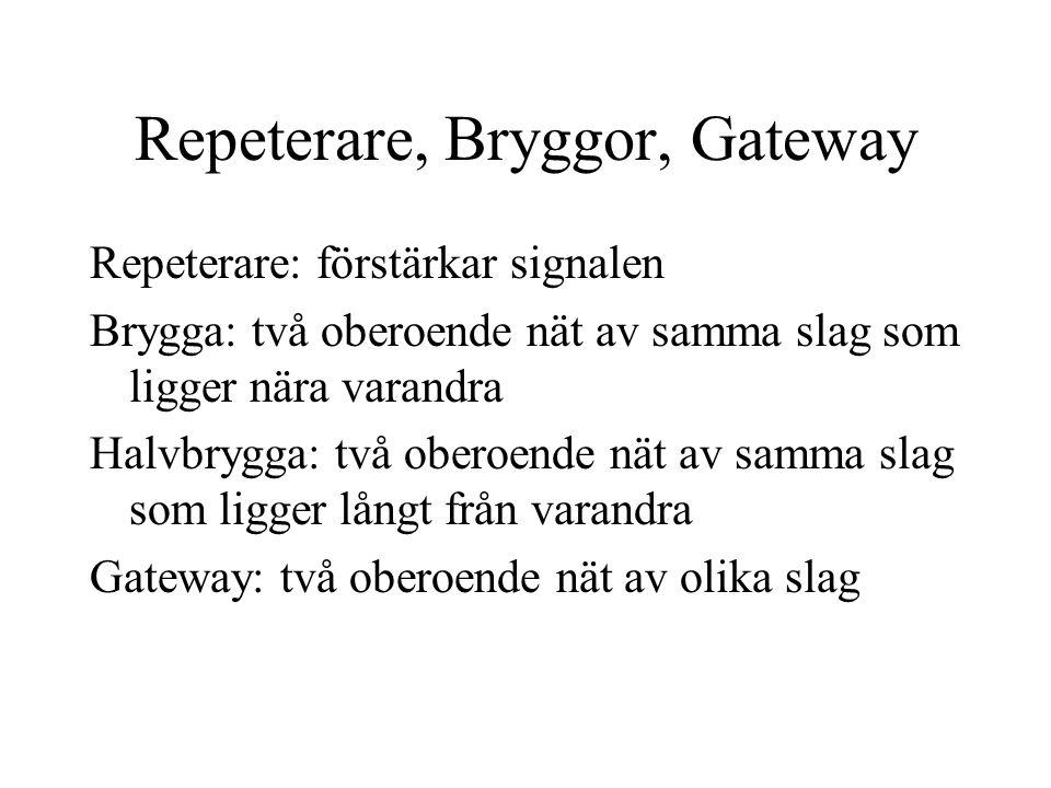 Repeterare, Bryggor, Gateway Repeterare: förstärkar signalen Brygga: två oberoende nät av samma slag som ligger nära varandra Halvbrygga: två oberoende nät av samma slag som ligger långt från varandra Gateway: två oberoende nät av olika slag