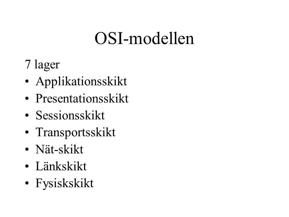 OSI-modellen 7 lager Applikationsskikt Presentationsskikt Sessionsskikt Transportsskikt Nät-skikt Länkskikt Fysiskskikt