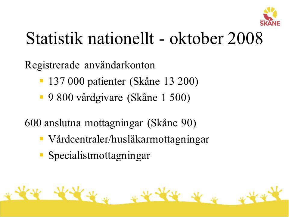 Statistik nationellt - oktober 2008 Registrerade användarkonton  137 000 patienter (Skåne 13 200)  9 800 vårdgivare (Skåne 1 500) 600 anslutna motta