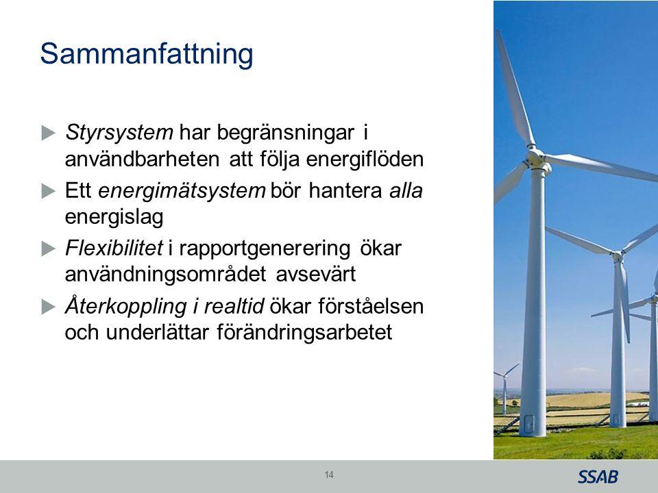 Grid Sammanfattning  Styrsystem har begränsningar i användbarheten att följa energiflöden  Ett energimätsystem bör hantera alla energislag  Flexibi