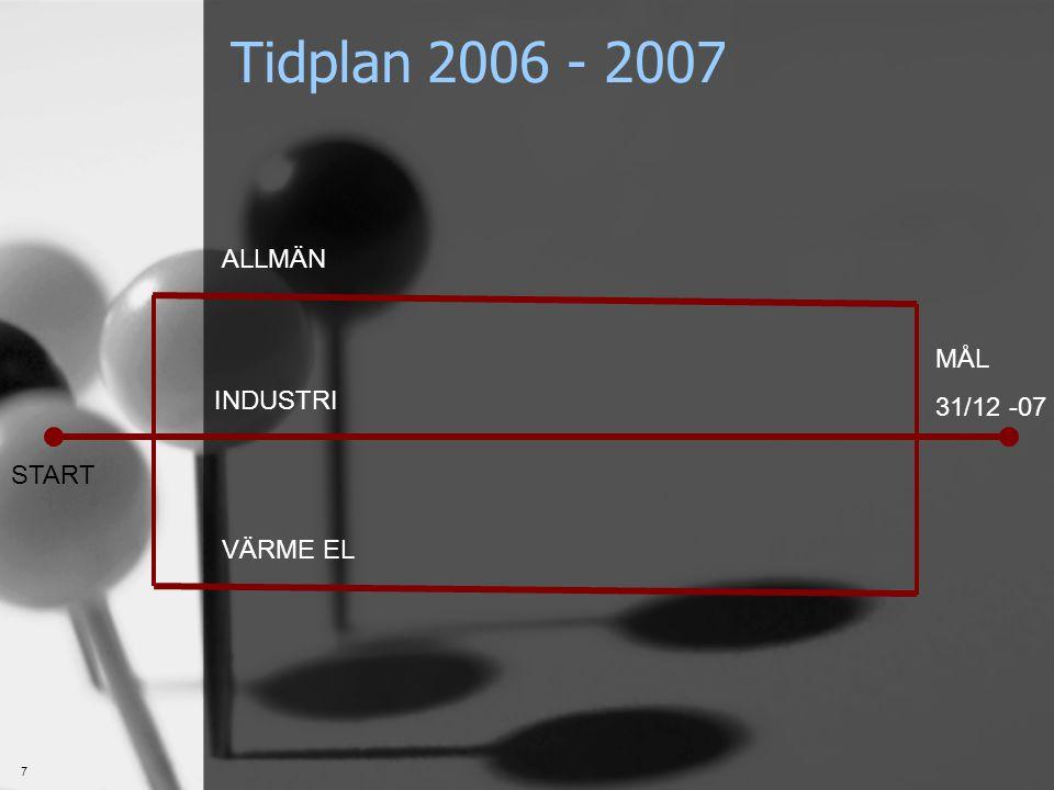 Tidplan 2006 - 2007 7 START MÅL 31/12 -07 ALLMÄN INDUSTRI VÄRME EL Generella frågeställningar Skatter, avgifter Politiska konsekvenser