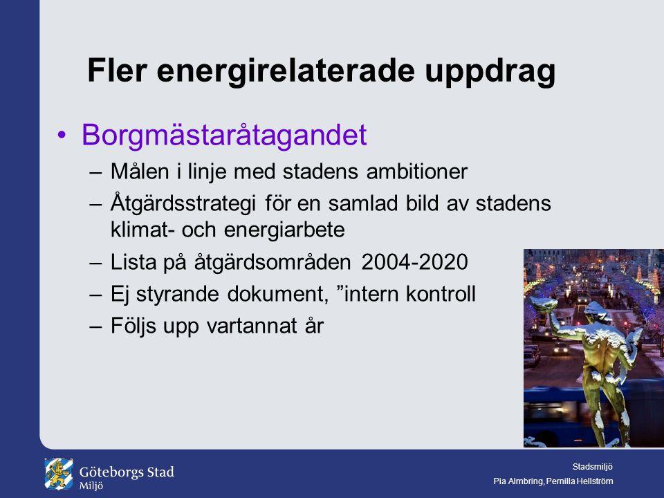 Stadsmiljö Pia Almbring, Pernilla Hellström Fler energirelaterade uppdrag Borgmästaråtagandet –Målen i linje med stadens ambitioner –Åtgärdsstrategi för en samlad bild av stadens klimat- och energiarbete –Lista på åtgärdsområden 2004-2020 –Ej styrande dokument, intern kontroll –Följs upp vartannat år