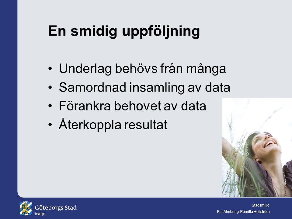 Stadsmiljö Pia Almbring, Pernilla Hellström En smidig uppföljning Underlag behövs från många Samordnad insamling av data Förankra behovet av data Återkoppla resultat
