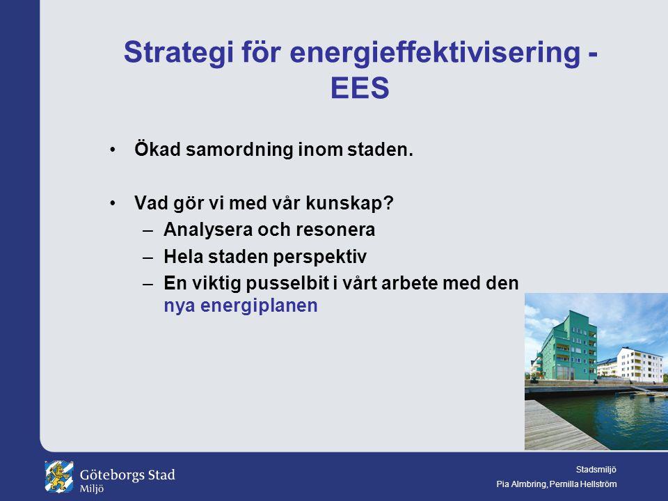 Stadsmiljö Pia Almbring, Pernilla Hellström Strategi för energieffektivisering - EES Ökad samordning inom staden.