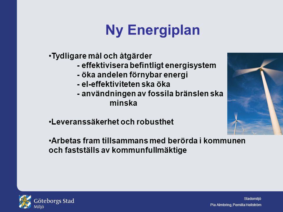 Stadsmiljö Pia Almbring, Pernilla Hellström Tydligare mål och åtgärder - effektivisera befintligt energisystem - öka andelen förnybar energi - el-effektiviteten ska öka - användningen av fossila bränslen ska minska Leveranssäkerhet och robusthet Arbetas fram tillsammans med berörda i kommunen och fastställs av kommunfullmäktige Ny Energiplan
