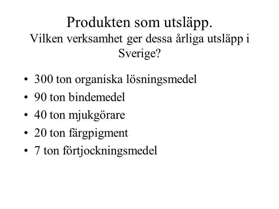 Produkten som utsläpp. Vilken verksamhet ger dessa årliga utsläpp i Sverige? 300 ton organiska lösningsmedel 90 ton bindemedel 40 ton mjukgörare 20 to
