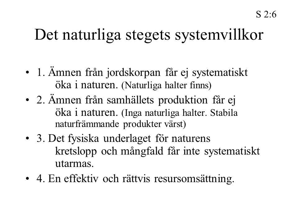Det naturliga stegets systemvillkor 1. Ämnen från jordskorpan får ej systematiskt öka i naturen. (Naturliga halter finns) 2. Ämnen från samhällets pro