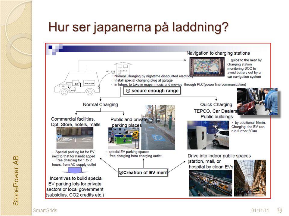 StonePower AB 10 Hur ser japanerna på laddning? 01/11/11SmartGrids 10