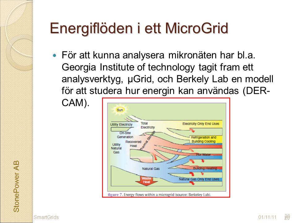 StonePower AB 20 Energiflöden i ett MicroGrid För att kunna analysera mikronäten har bl.a.